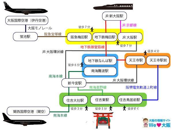住吉大社MAP