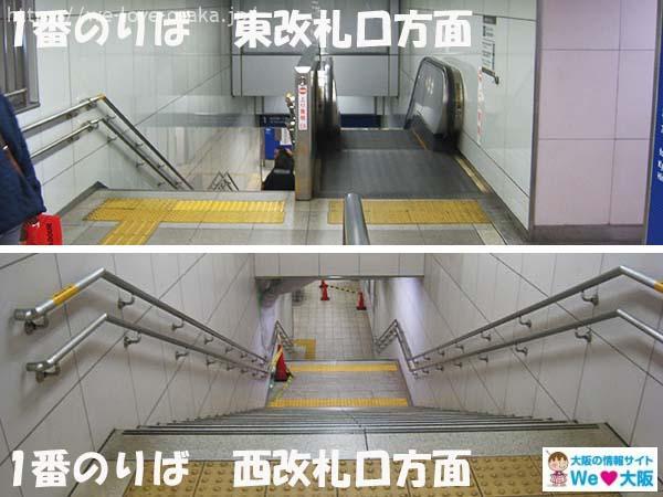 京阪天満橋駅