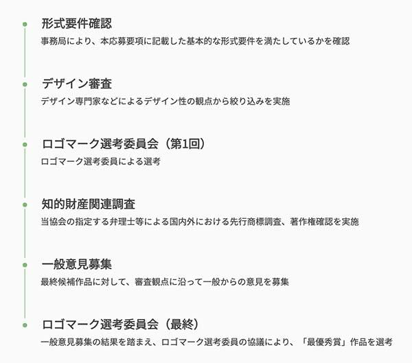 大阪・関西万博2025審査選考フロー