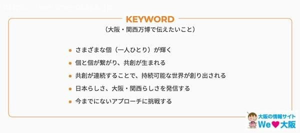 大阪・関西万博2025キーワード